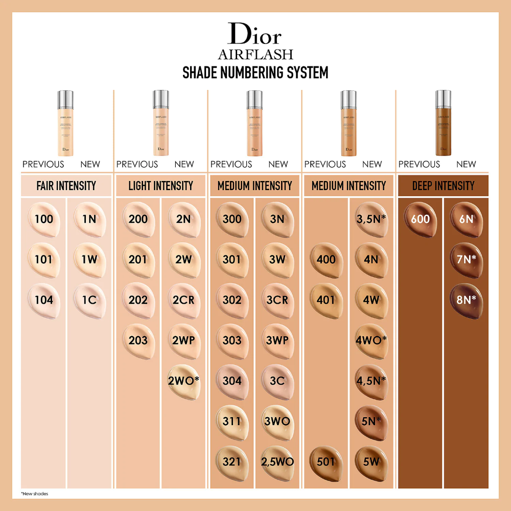 Dior Airflash Spray Foundation Spray foundation, Water