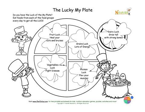 My Plate Nutrition Crafts For Kids My Plate Healthy Plate
