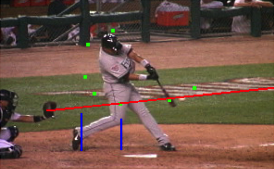 Troubleshooting Baseball Hitting Timing Is Not Always The Problem Baseball Hitting Baseball Baseball Tips