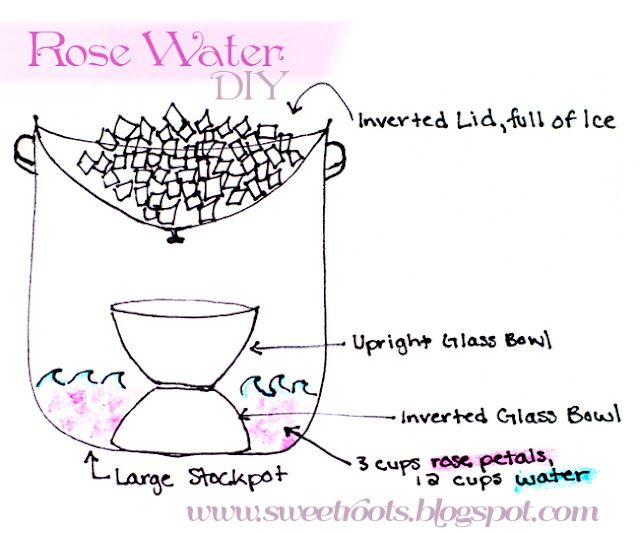 how to make your own spa products