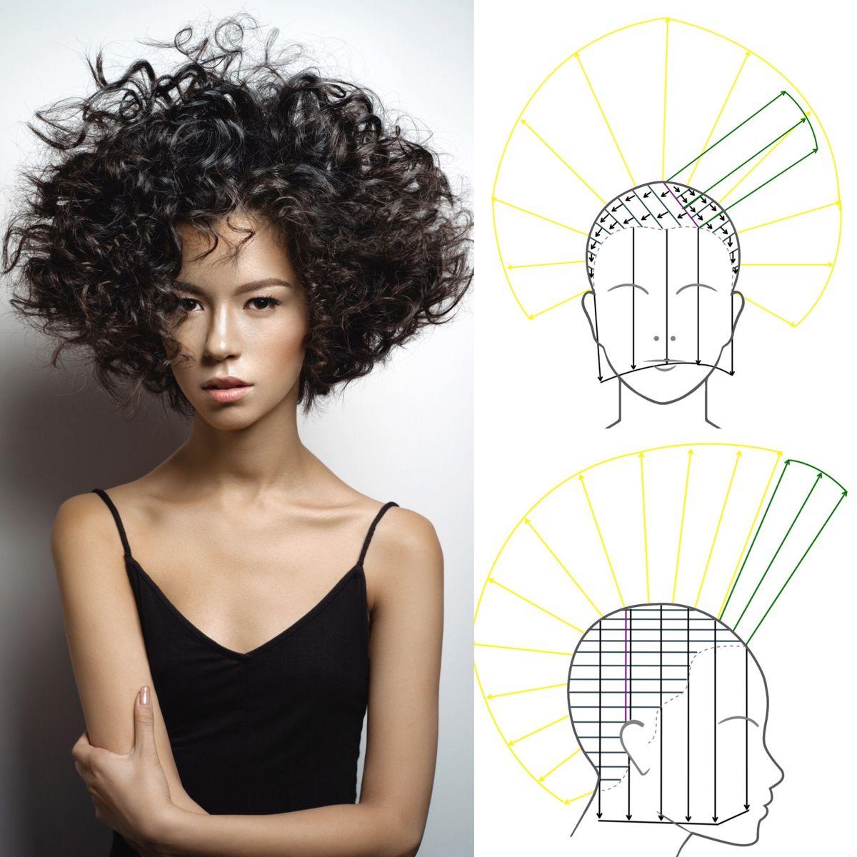 Curly Hair 2020 Lockige Frisuren Frisur Dicke Haare Haarschnitt Ideen