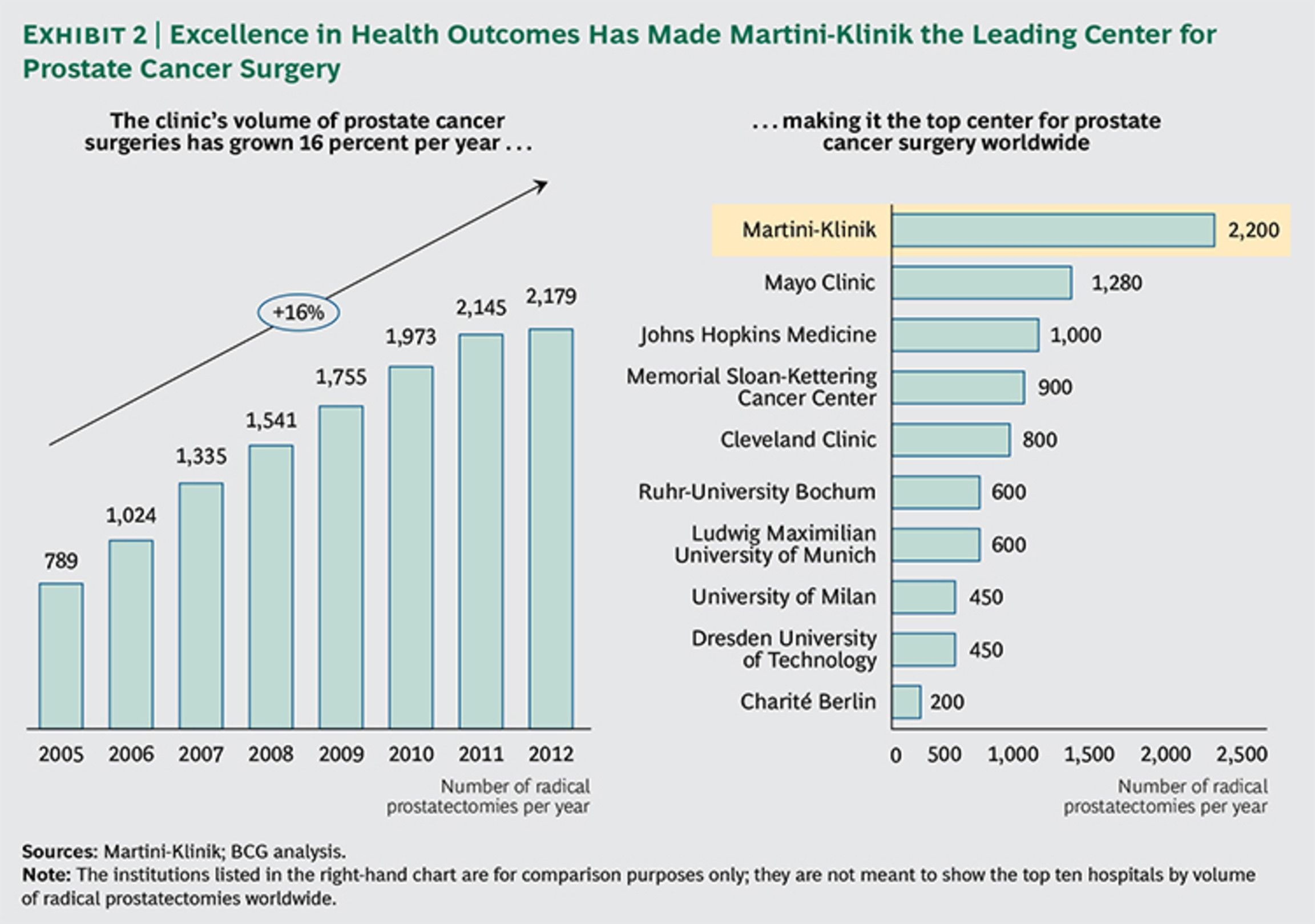 Value-Driven Outcomes Overview.jpg (600×438)   Value Based Care ...