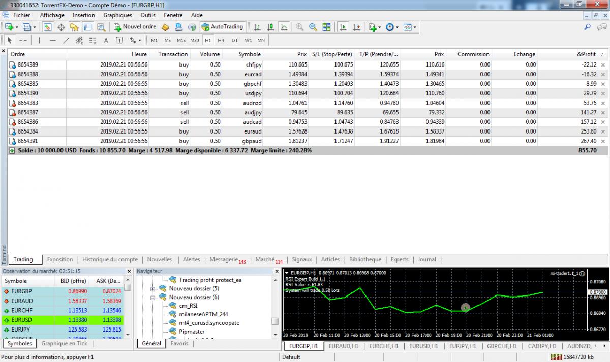 Pin On Forex Wiki Trading