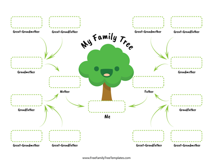Download This Child Friendly Family Tree Template Featuring A Smiling Tree Illustration This Fa Family Tree Printable Family Tree Template Family Tree Project