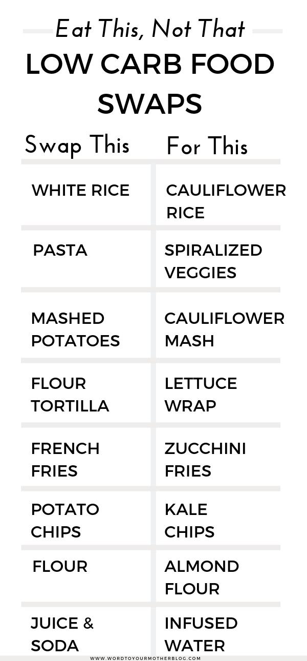 Photo of Die besten kohlenhydratarmen Keto-Ersatzstoffe für Brot, Reis, Nudeln und Kartoffeln
