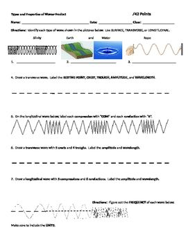 Ngss Es Ms Hs Waves Properties Of Waves Worksheet Teacher