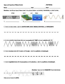 Ngss Es Ms Hs Waves Properties Of Waves Worksheet Waves