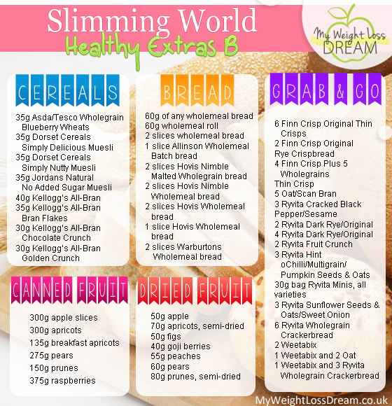 sw syns google search slimming world pinterest