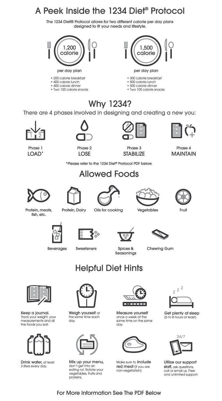 garcinia cambogia 1234 diet plan