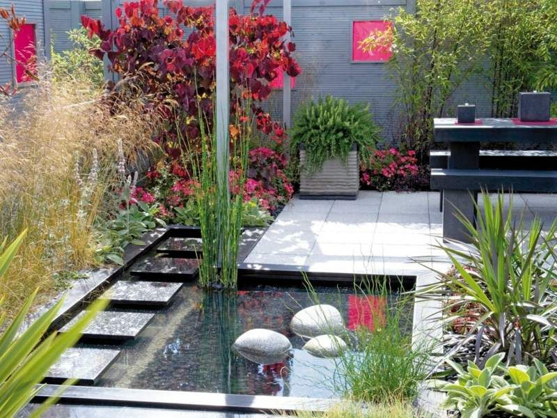 Im Japanischen Garten Ist Wasser Ein Wichtiges Element Garten