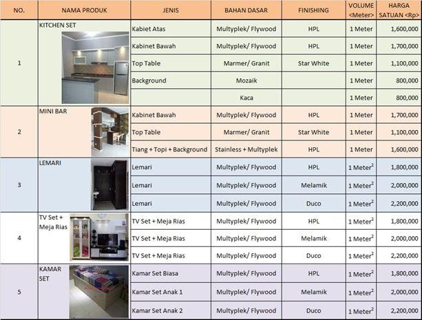 Daftar Harga Kitchen Set Minimalis Murah Terbaru 2020 Desain Minimalis Kabinet