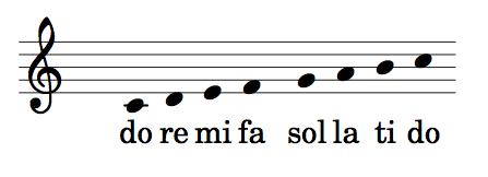 Scale Of Do Re Mi Fa Sol La Ti Do Do Re Mi Singing Singing Tips