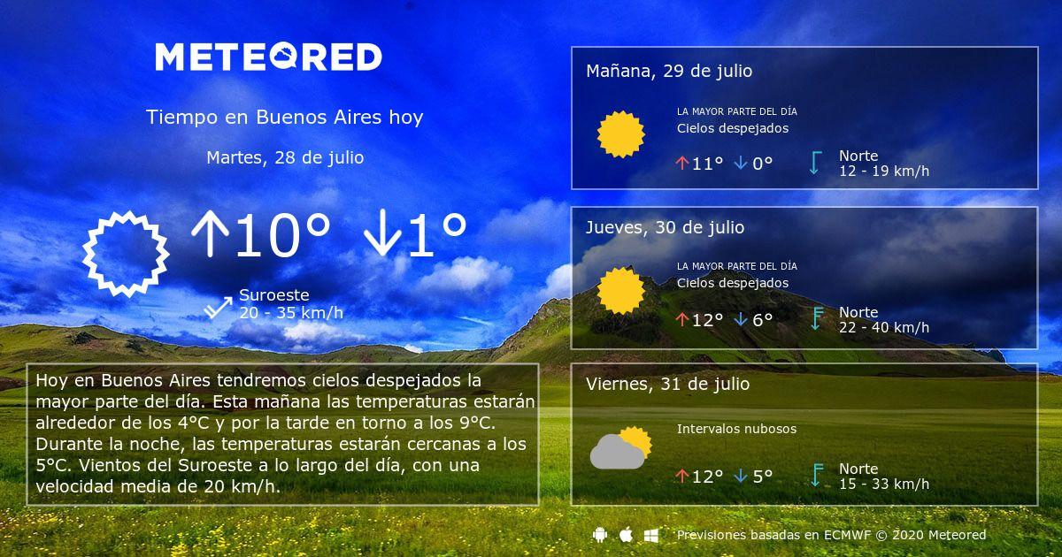 Tiempo En Buenos Aires Meteored Pronóstico Del Tiempo Puebla De Zaragoza Clima