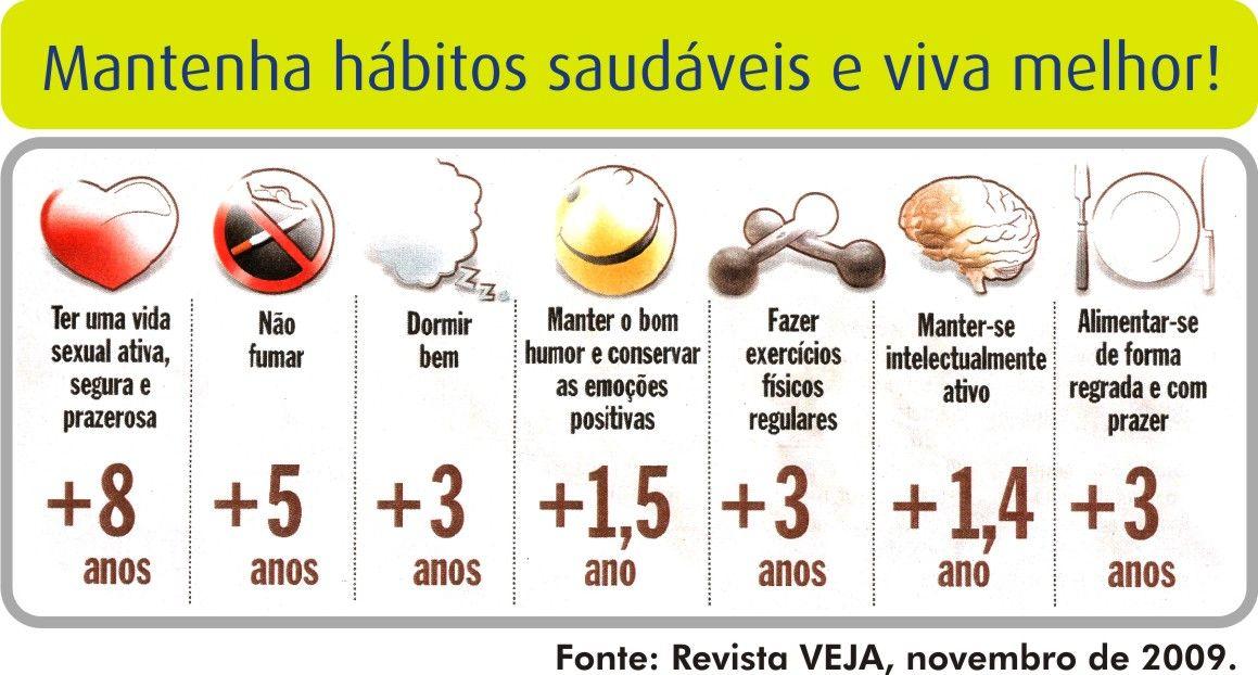Mantenha Hábitos Saudáveis e Viva Melhor