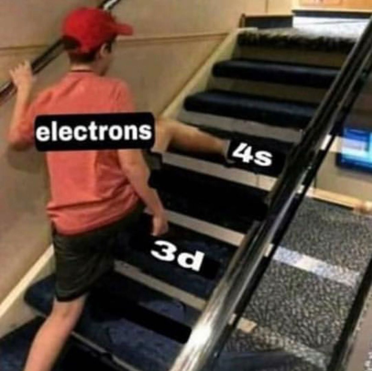 Pin By Chemkate On Electrons