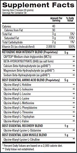 Look at this BPI Sports Keto Aminos Ketogenic BHB Salts and - amino acid chart