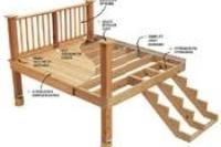 Material List For 12x16 Deck Hunker Pool Deck Plans Building A Deck Deck Building Plans
