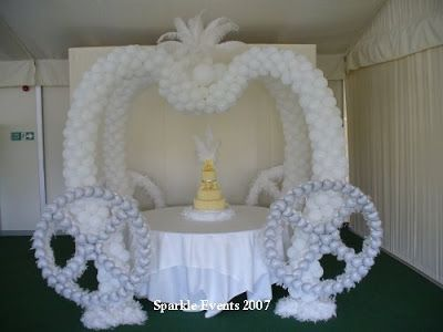Making A Balloon Arch Cake Table Decorating Ideas