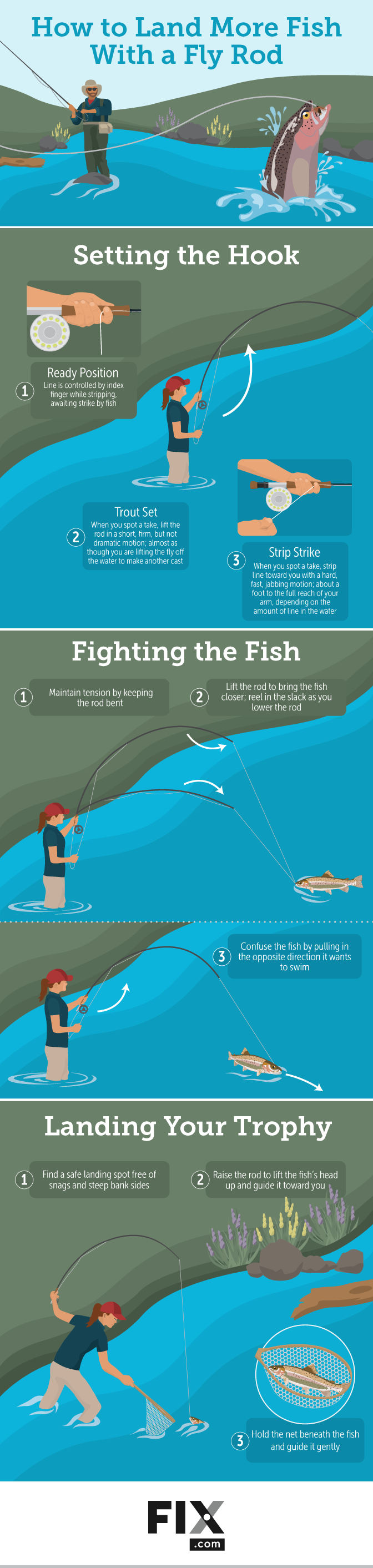 How to Land More Fish With a Fly Rod