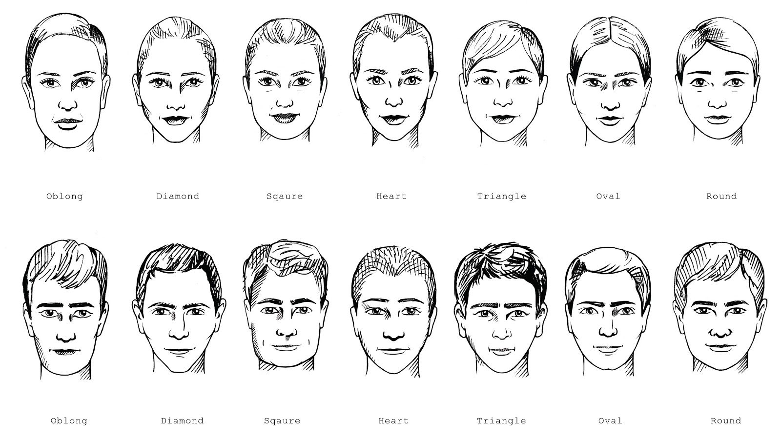 Face shapes | Male face shapes, Drawing face shapes, Face shape chart