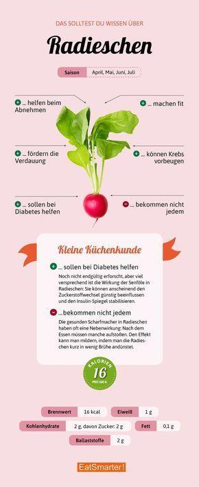 Radieschen #nutritionhealthyeating