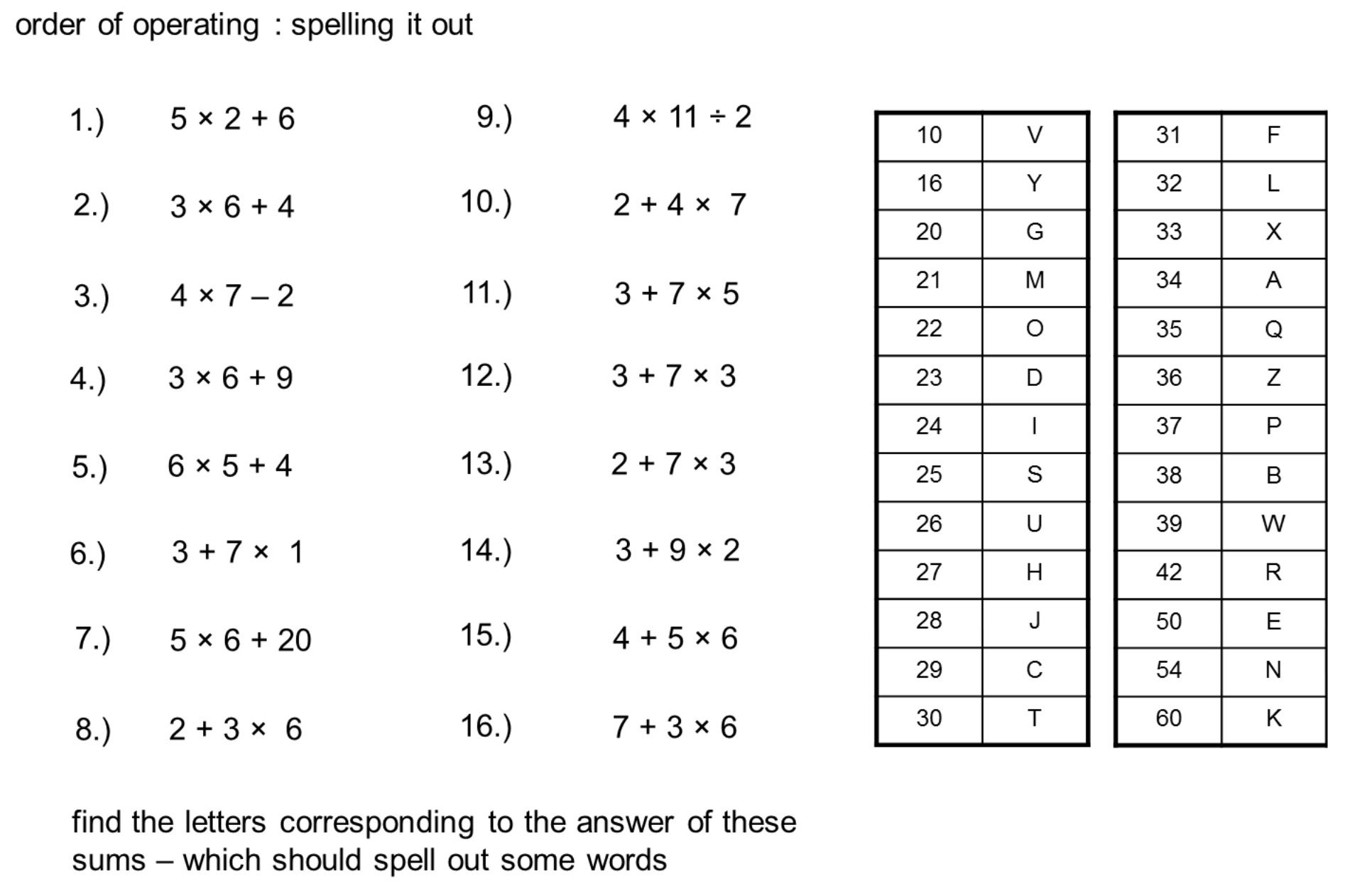 medium resolution of Bodmas Worksheets Year 6   Printable Worksheets and Activities for  Teachers