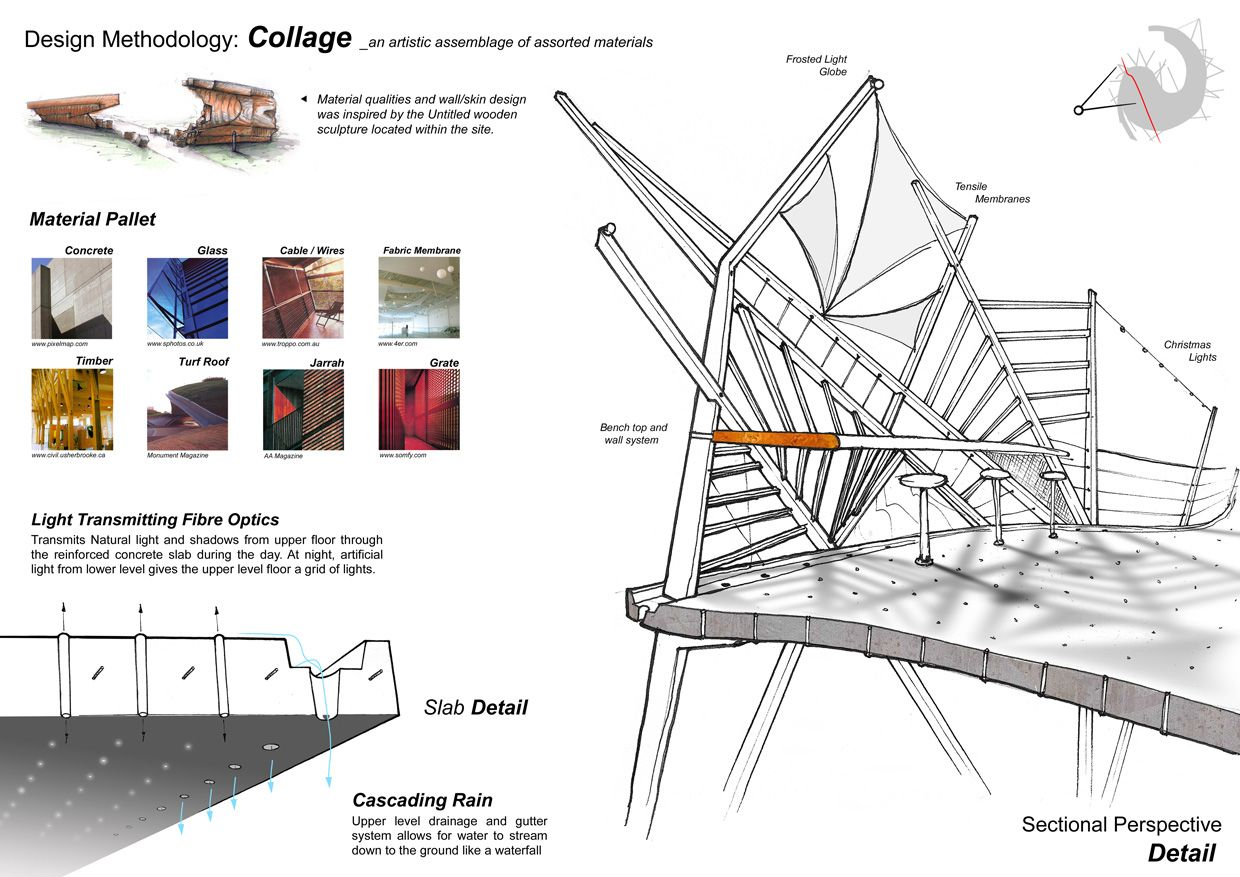 Grafting Andrew Tang Smith Timber Roof Photoshop Projects Projects
