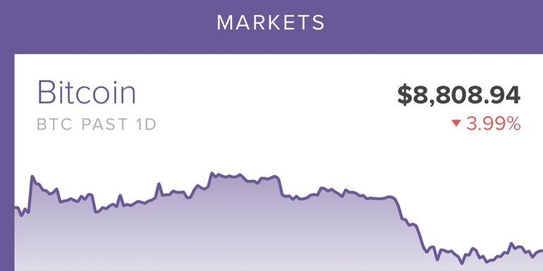 buy bitcoin price in india Bitcoin transaction