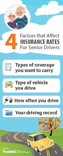 Citizens Insurance Quote How To Find The Best Auto Insurance For Seniors Car Insurance For .