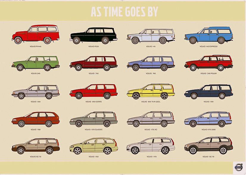 The Evolution Of The Volvo Wagon Volvo Wagon Volvo Station Wagon Volvo Cars
