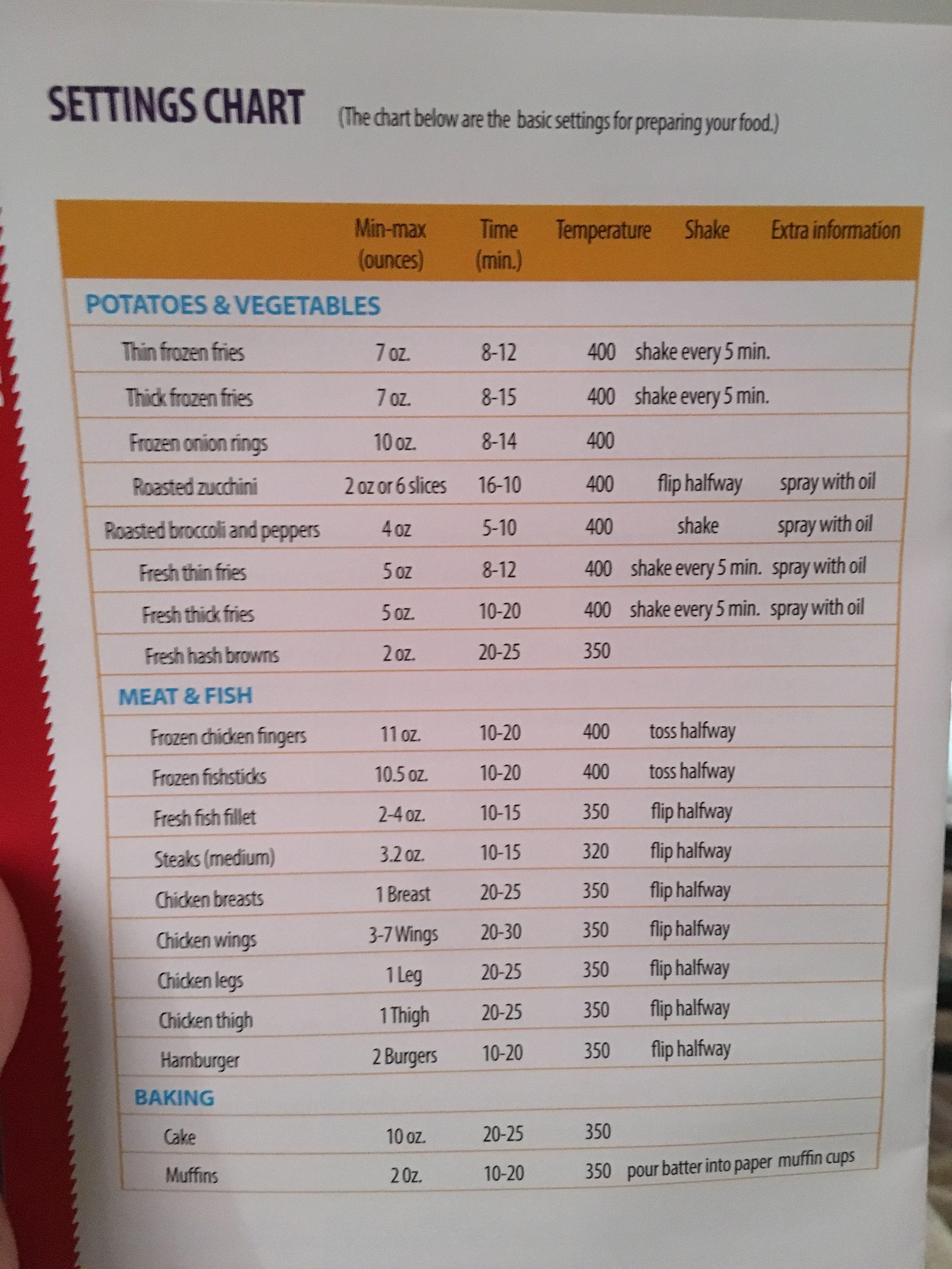 My gourmia air fryer settings chart Air fryer recipes