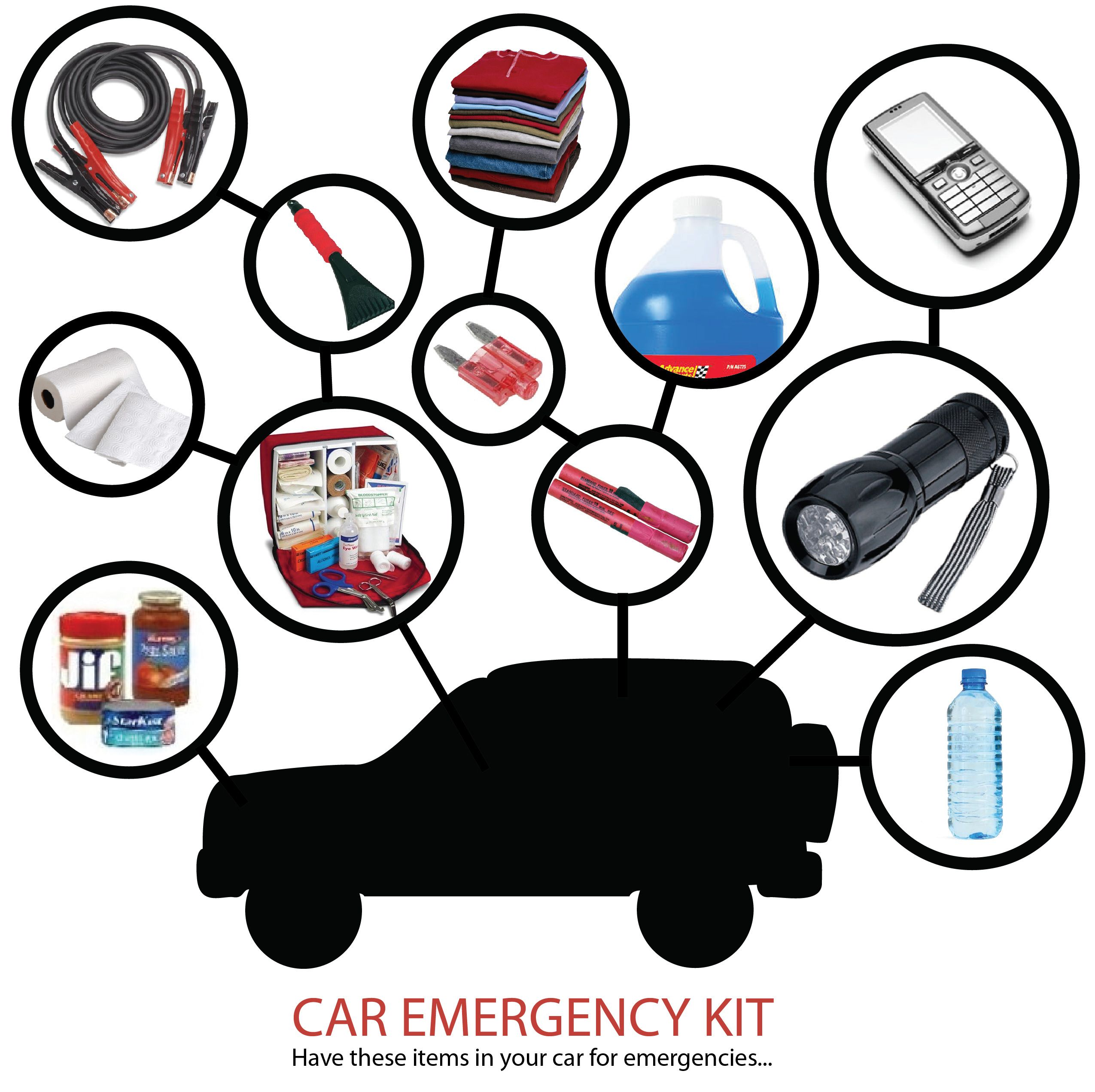 With so many of our customers travelling here and there and everywhere it is a must that you have a emergency car kit in your car