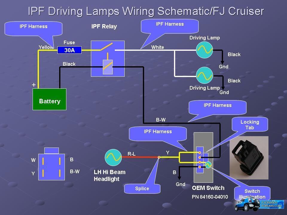 foglight wiring fj cruiser - yotatech forums | fj cruiser, cruisers, toyota  pinterest