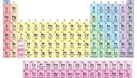 tabla periodica buscar con google - Tabla Periodica En Word