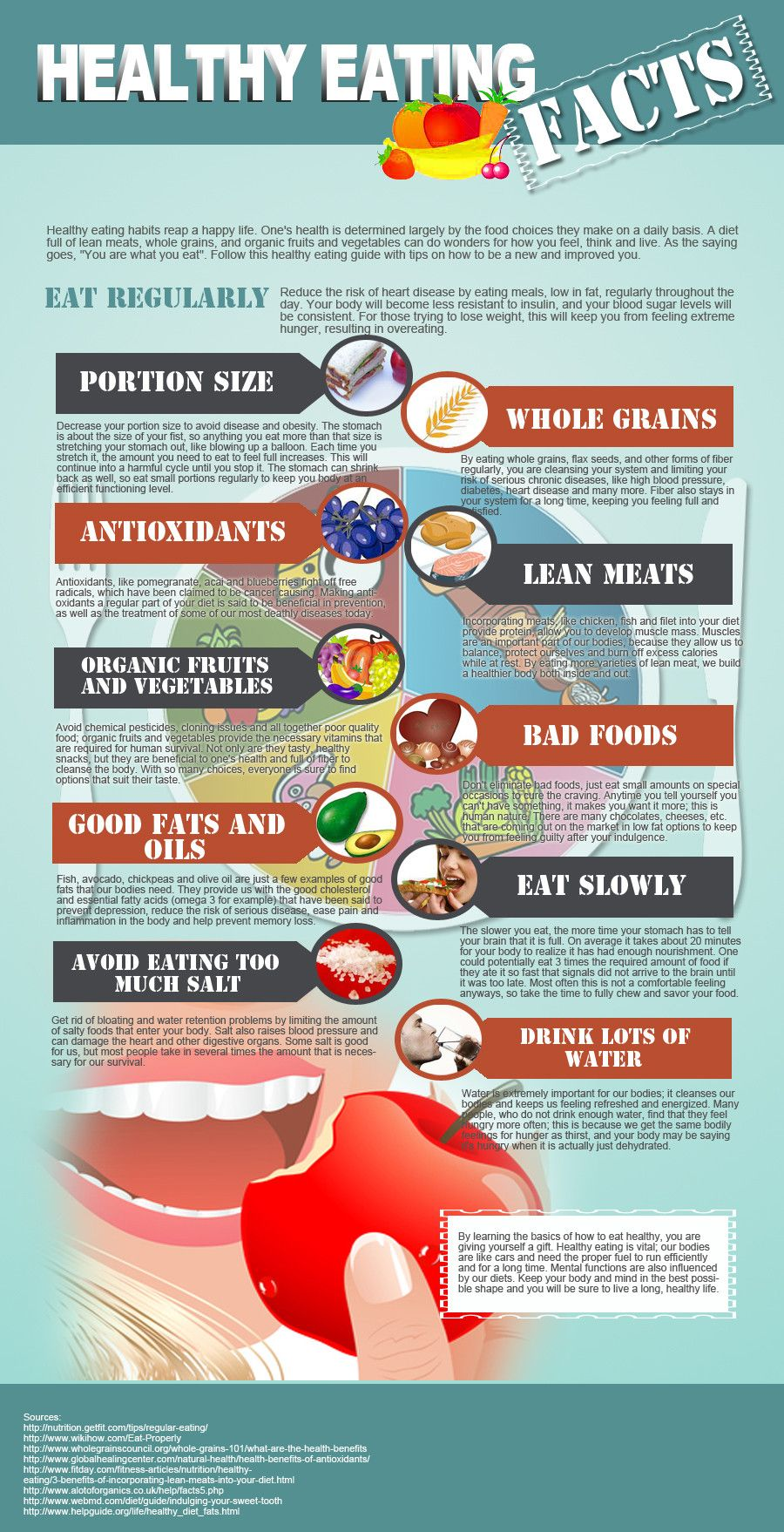 Eating and health - Healthy Eating Facts Infographics Http Buyorganicfoods Net