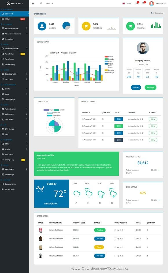 Mash able is clean and modern design angularjs bootstrap admin mash able is clean and modern design angularjs bootstrap admin dashboard template with 25 creative layouts 200 pages 80 useful plugins 1000 ui maxwellsz