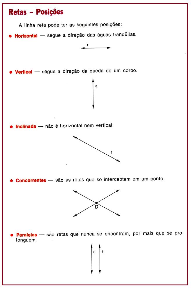 ret.png 656×986 pixels | Atividades de geometria, Matemática 4ano, Aulas de  matemática