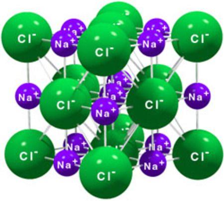chemicaloftheday sodium chloride - Common Salt - Properties -   - new periodic table chloride symbol