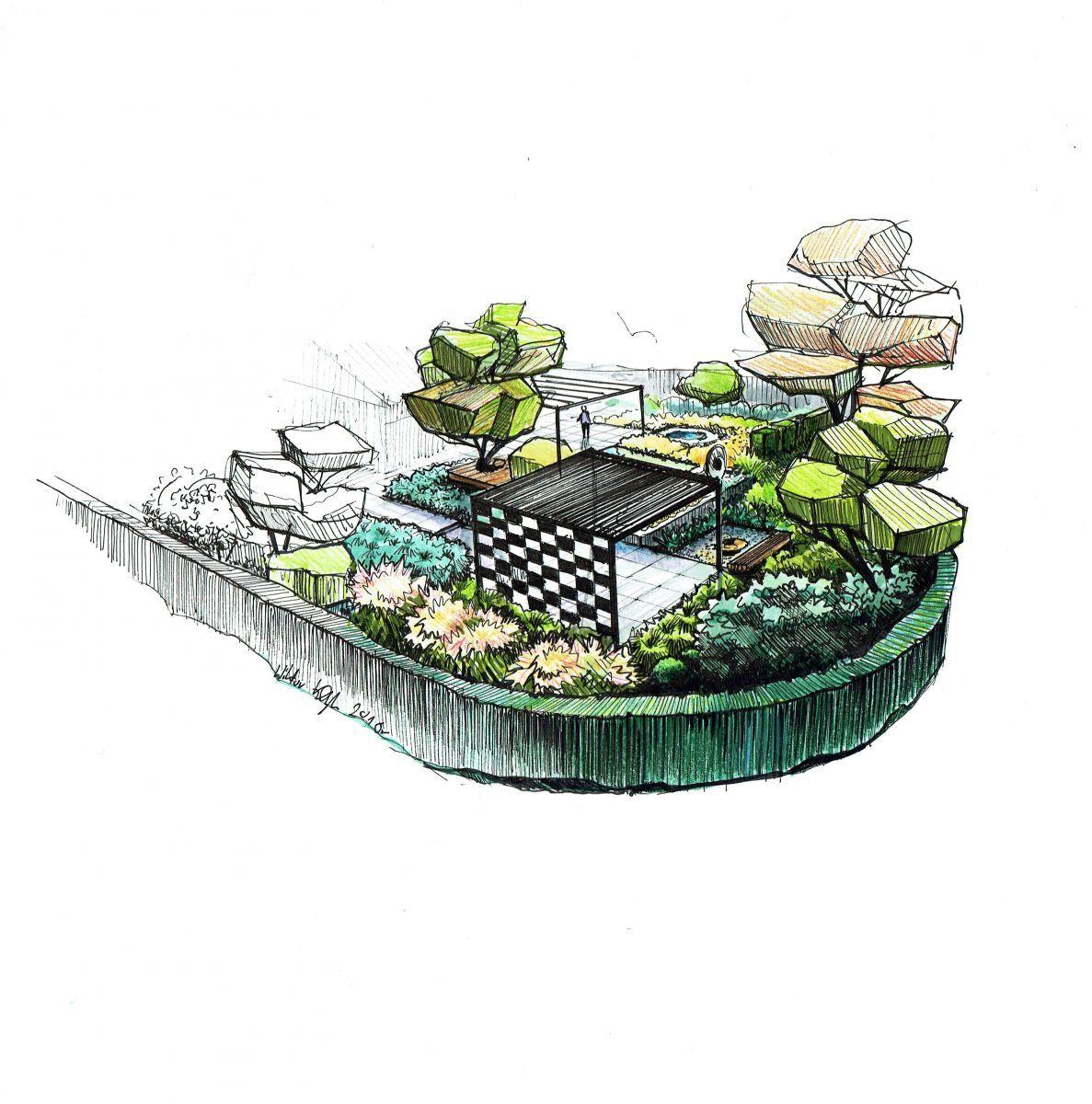 Visualization of a garden project in Hamburg. #gardenideas ...