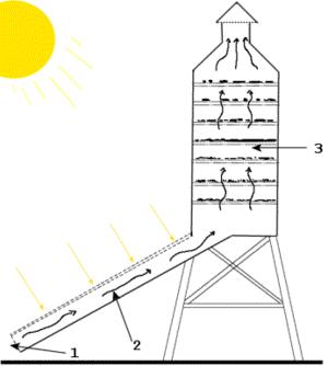 s choir solaire ekopedia id es bricolage pinterest solar. Black Bedroom Furniture Sets. Home Design Ideas