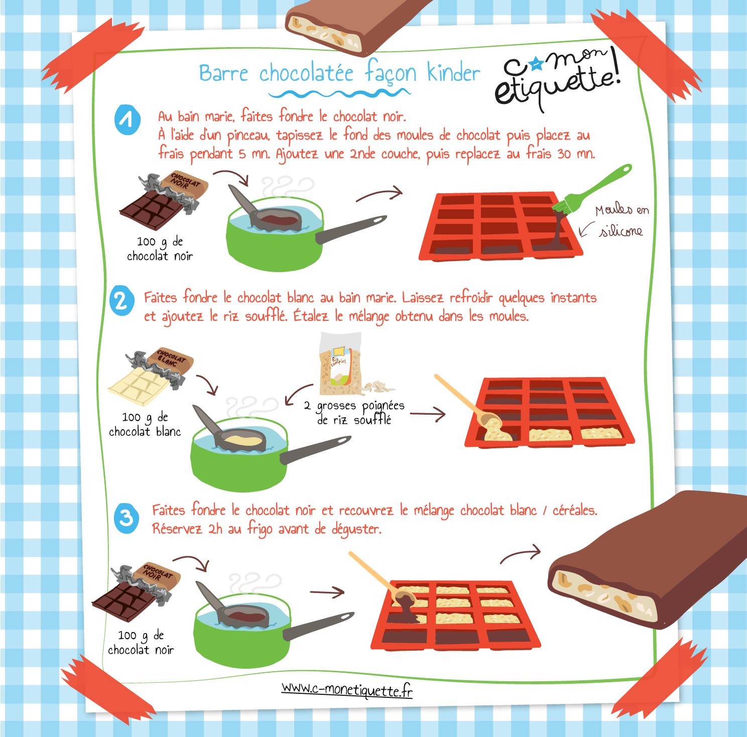 Recette barre chocolat e recettes maternelle recette - Atelier de cuisine pour enfants ...