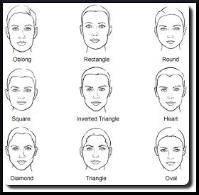 How To Choose The Right Earrings For Your Face Shape Face Shapes Medium Length Hair Styles Hair Lengths