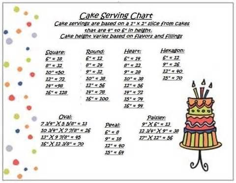 Wilton party cake serving chart bing images also cakes pinterest rh