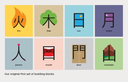 Modern Graphic Design Website Google Search