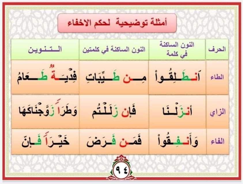 Pin By Radia Abassi On احكام تلاوة القرآن الكريم Map Map Screenshot