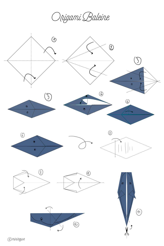 le faire part en origami la baleine milieu marin origami origami paper art et origami paper. Black Bedroom Furniture Sets. Home Design Ideas