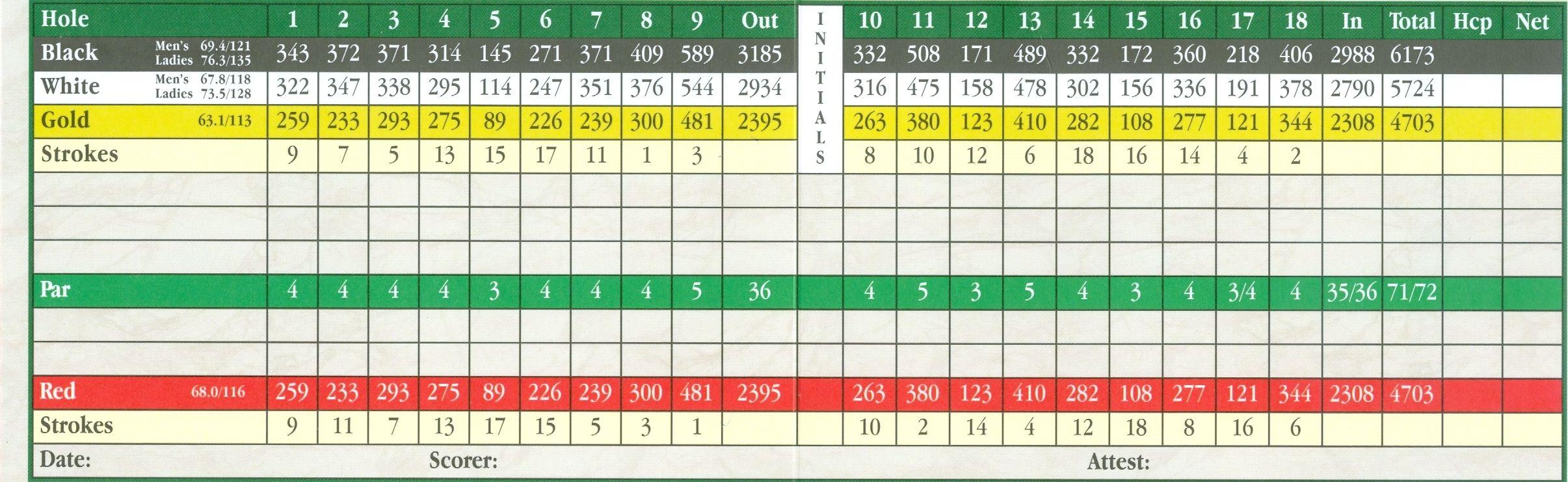 Mini Golf Scorecard Golf Scorecard Mini Golf Golf