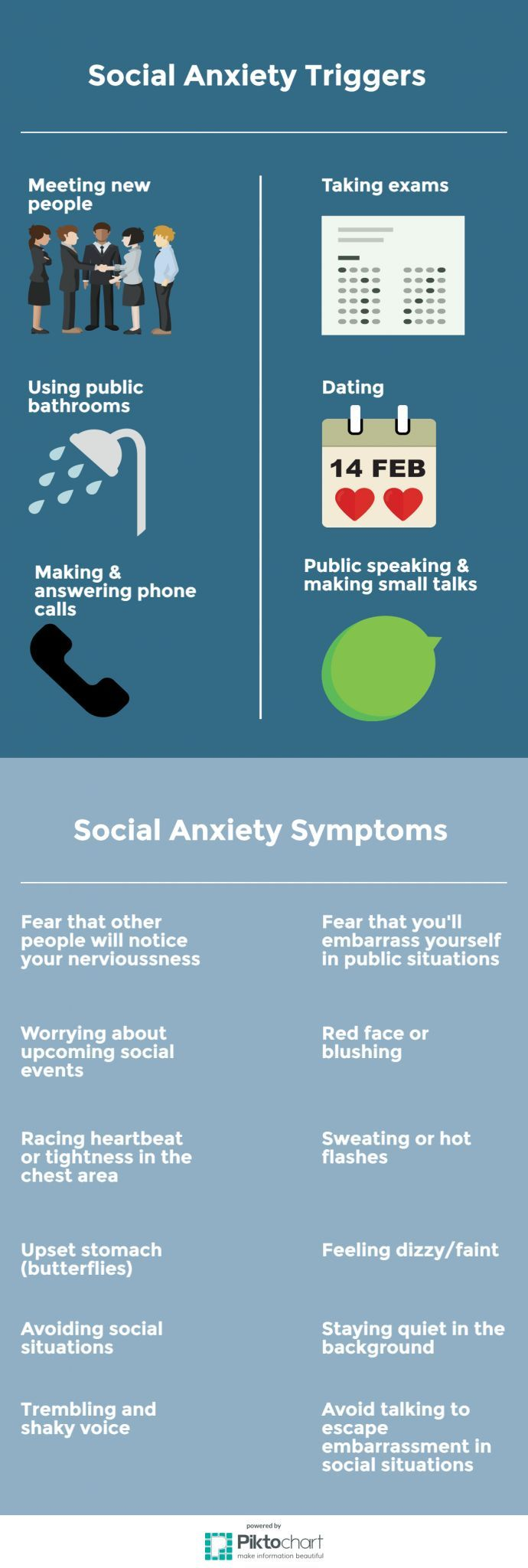 fear of dating symptoms
