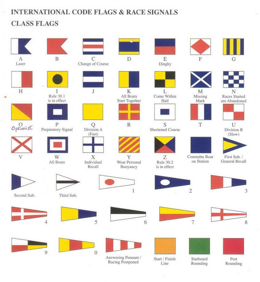 yacht racing flags and what they mean