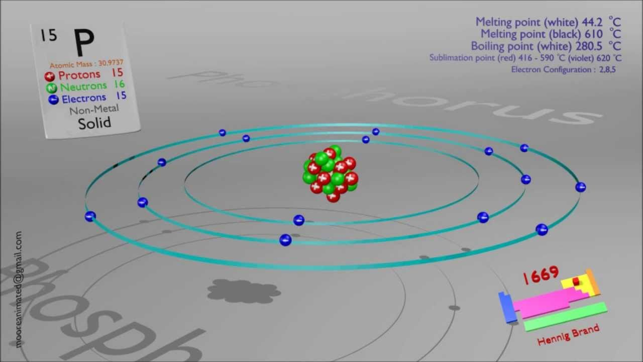a basic animation of the phosphorus atom including element properties its date of discovery and location on the periodic table - Periodic Table Phosphorus Atomic Mass